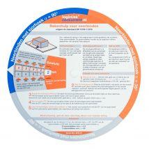 Logistiekconcurrent.nl Ladingzekering Calculator